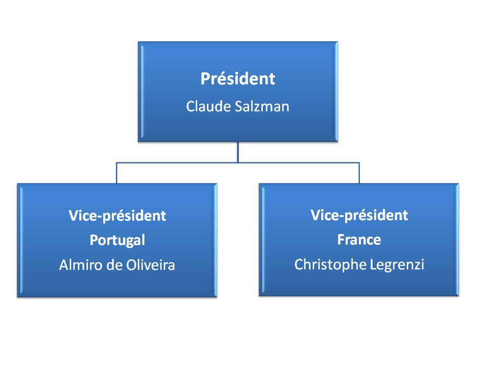 Organigramme CEGSI